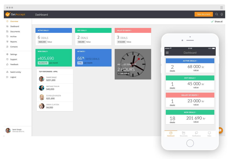 Opiniones GetAccept: Software de habilitación de ventas - Appvizer