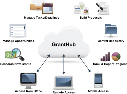 GrantHub de pantalla-4