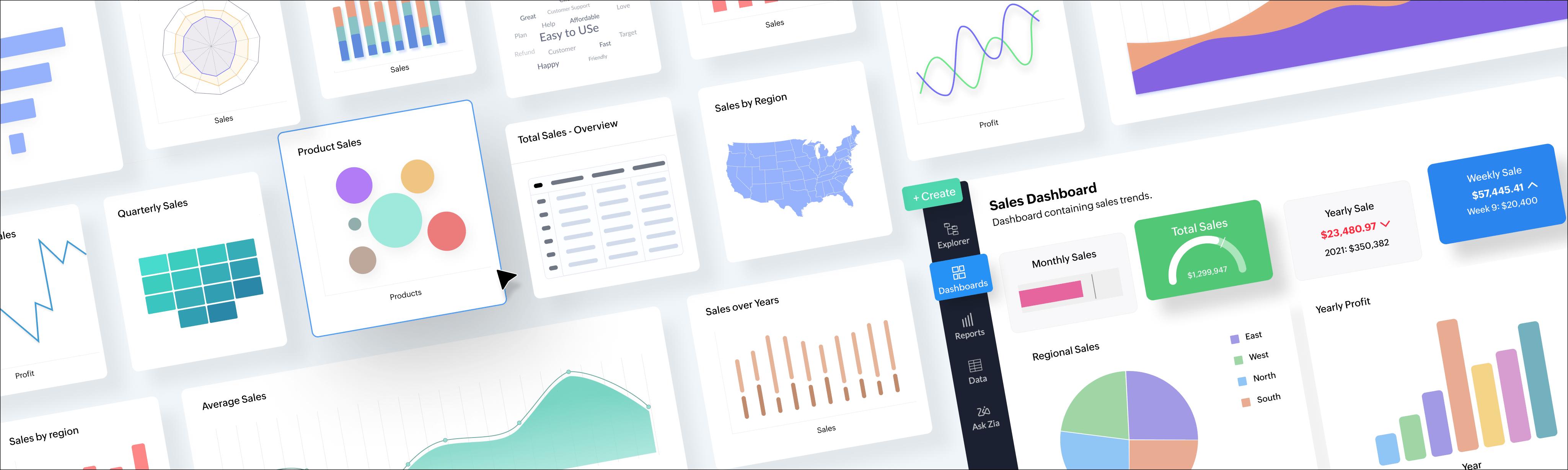 Opiniones Zoho Analytics: Inteligencia empresarial intuitiva con informes - appvizer