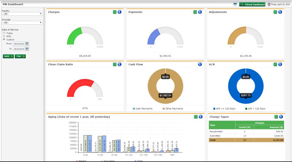 InSync EMR-pantalla-4