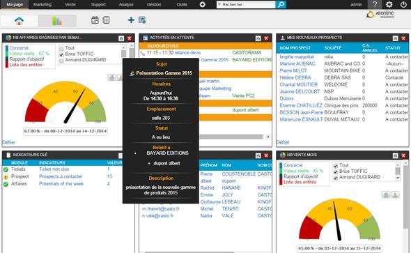 TigerPro CRM Webmail (gestión del correo electrónico), Gestión de Cuentas, la gestión de derechos