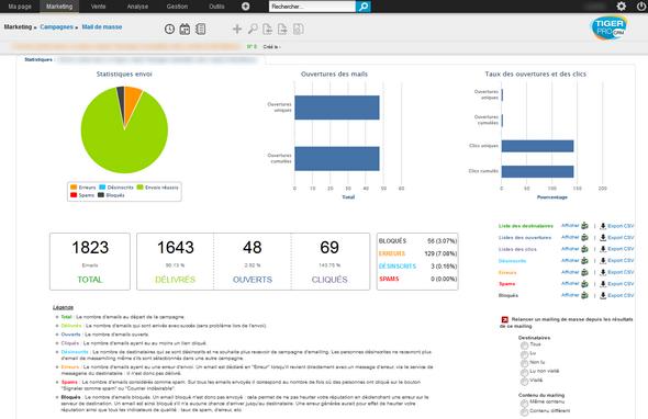 TigerPro CRM: Catálogo del arancel, tareas y notas, gestión de proveedores