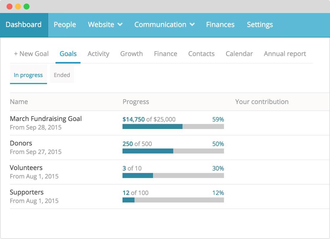 screenshot-fundraising-goals.jpg