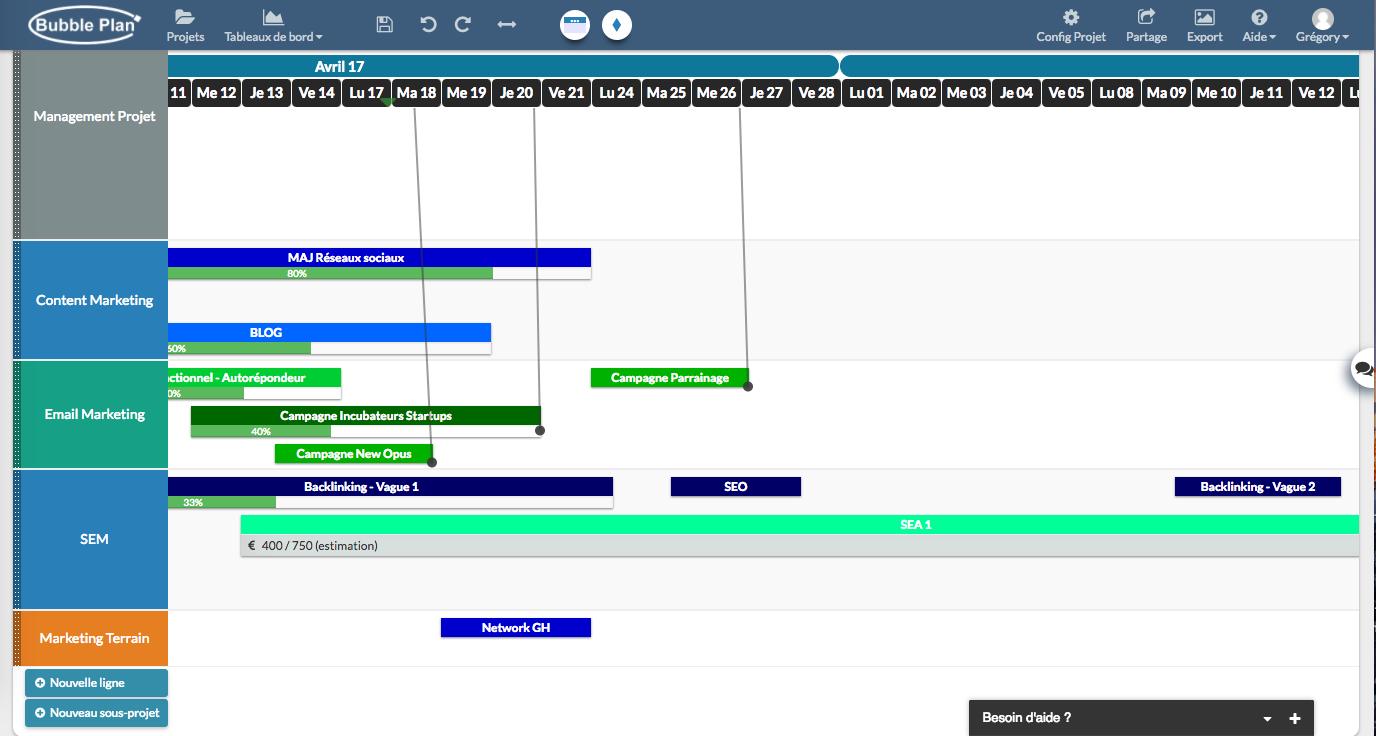 Planificar y organizar nuestra función de Gantt
