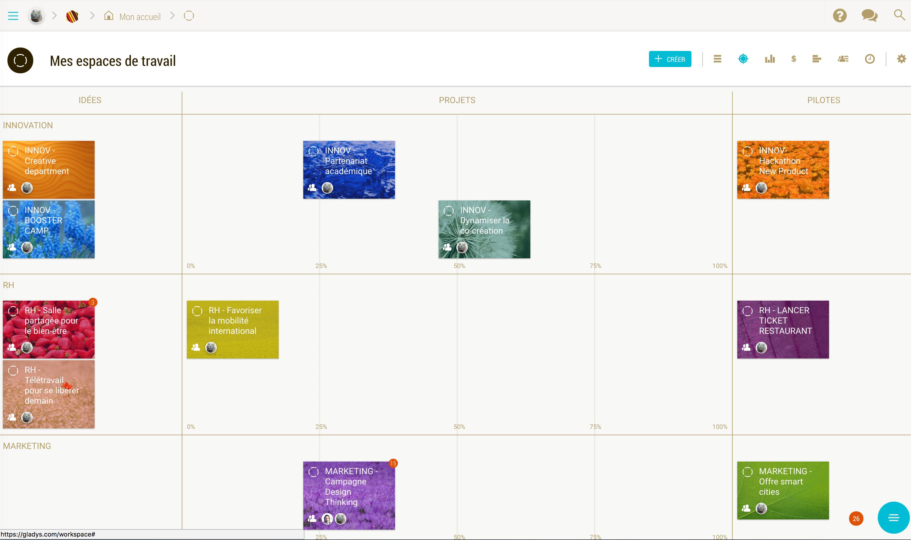 Gladys: varios gestión de proyectos, al mismo tiempo (PPM La Gestión de Proyectos)