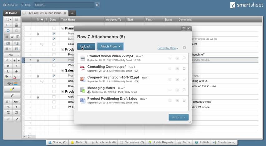 Smartsheet: Planificación, Seguimiento del progreso, Gestión de usuarios