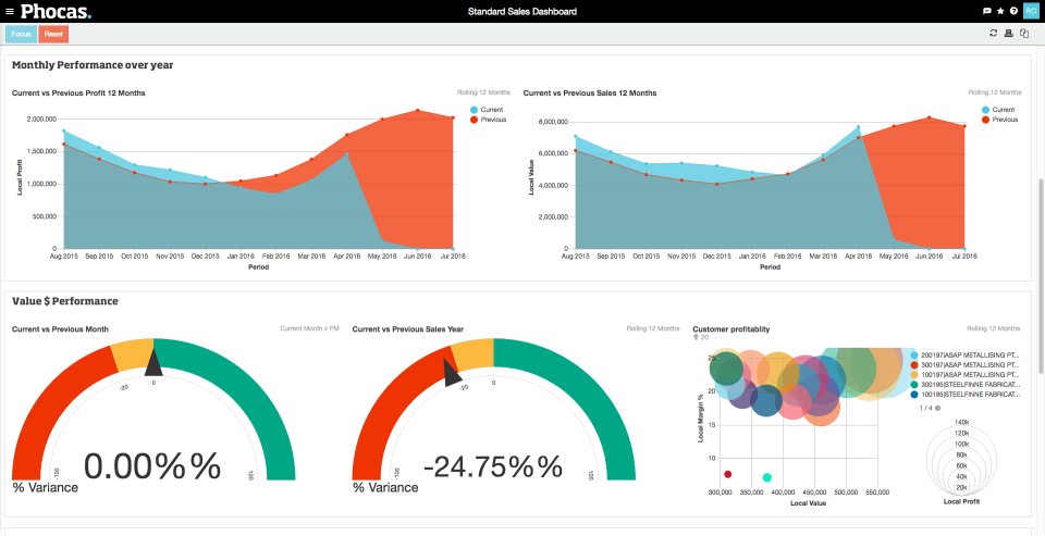 Focas Software-pantalla-2