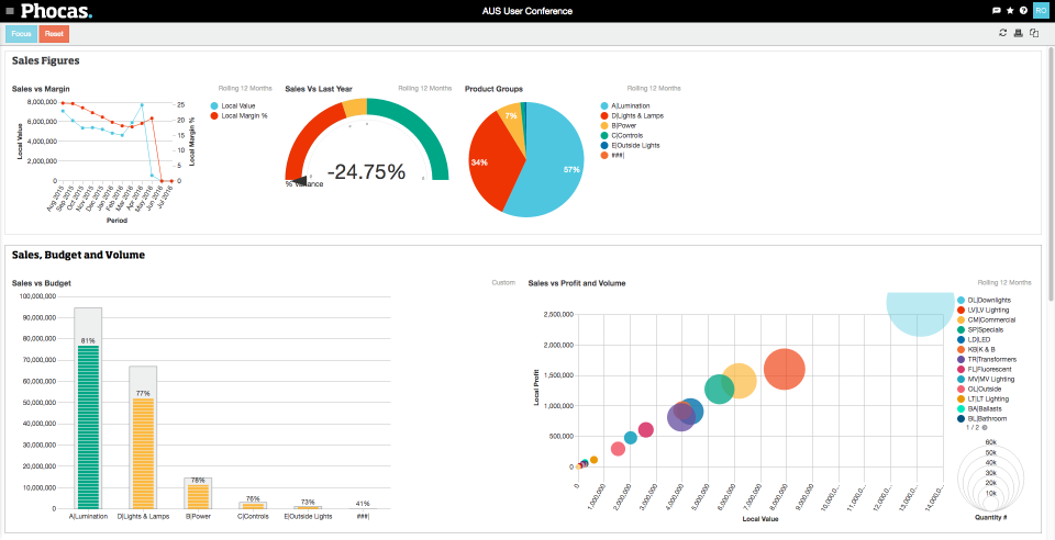 Focas Software-pantalla-3