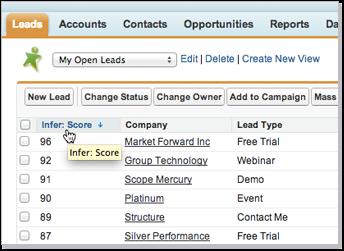 Lead Scoring Predictivo-pantalla-2