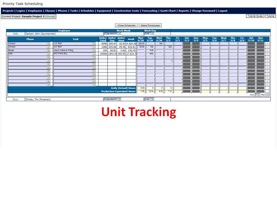 Prioridad de la tarea Programación-pantalla-4