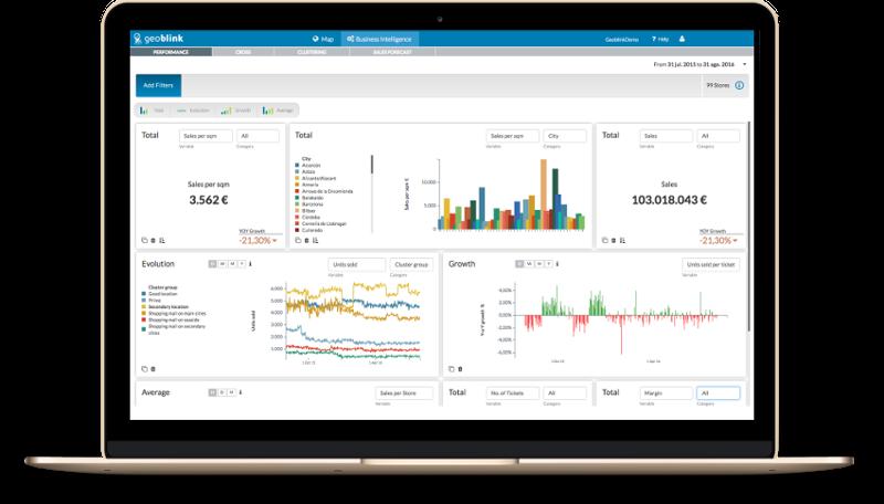El acceso a un panel de control con todos los datos internos de su punto de venta de la red