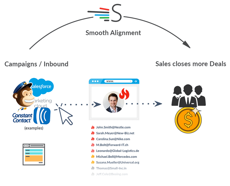 SalesWings de pantalla-4