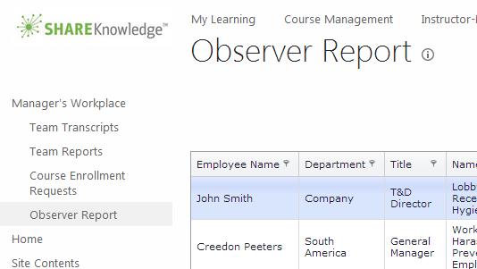 ShareKnowledge para SharePoint de pantalla-2