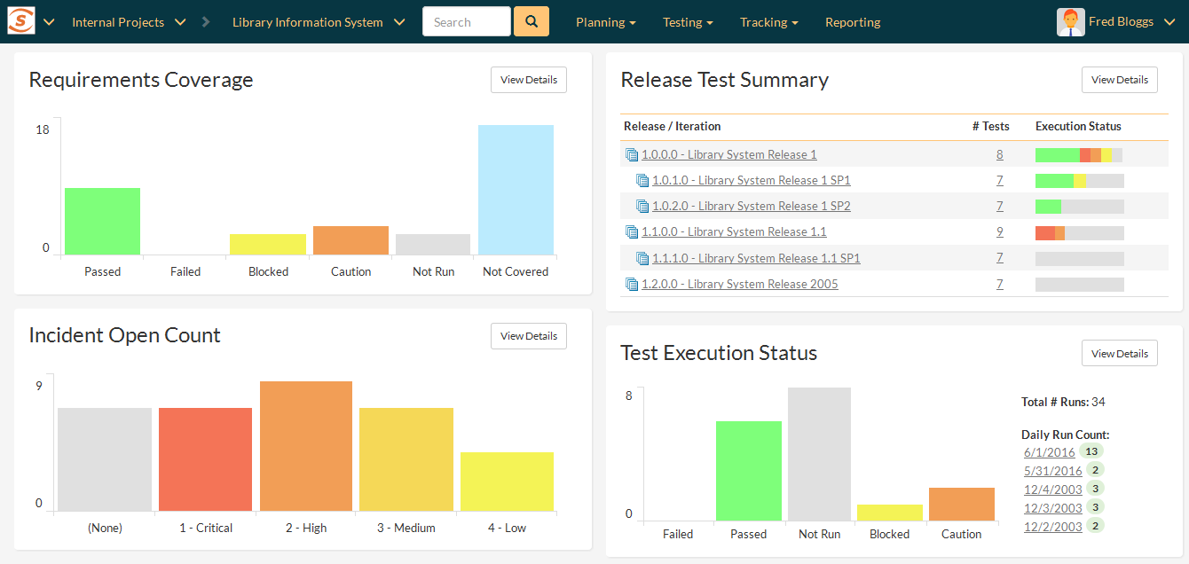 SpiraTest - Project Maangement Dashboards _ Inflectra-Image.png