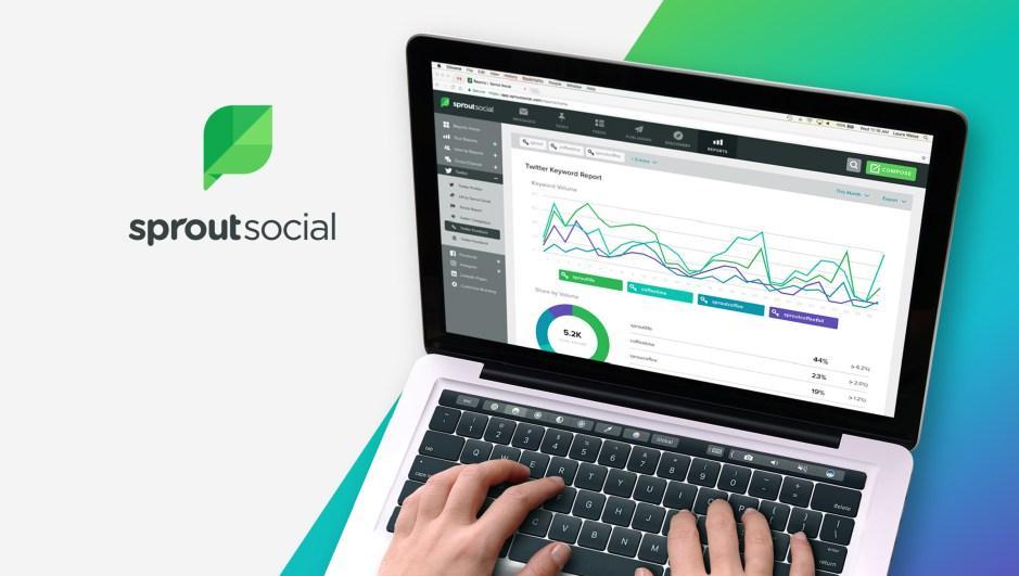 Opiniones Sprout Social: Software de gestión de medios sociales - appvizer