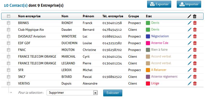 gestión de contactos en RCMP Contacto
