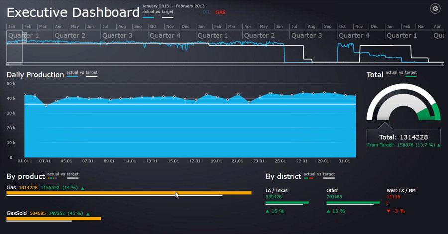 Activo Total Manager-pantalla-0