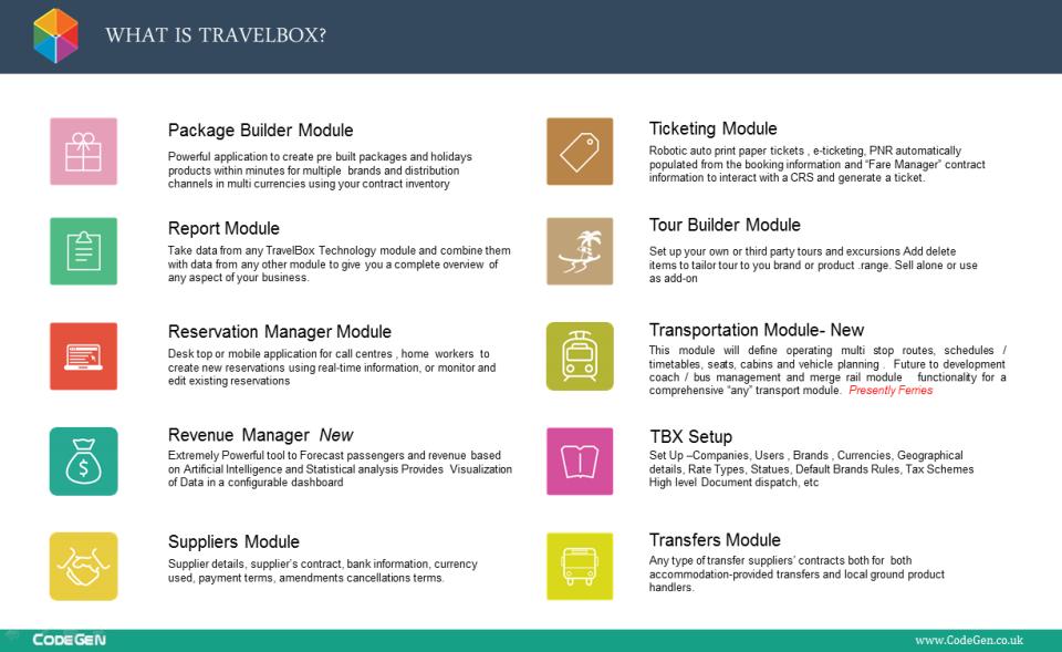 TravelBox de pantalla-1