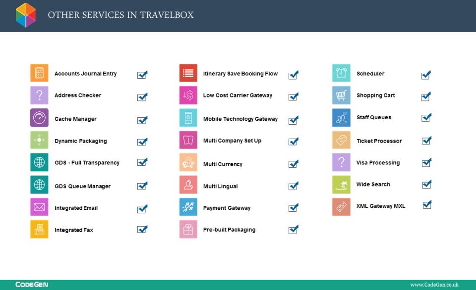 TravelBox de pantalla-2
