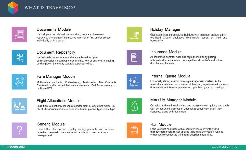 TravelBox de pantalla-4