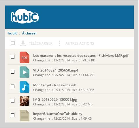 Hubic: Aplicación Móvil, copia de seguridad diaria, la redundancia geográfica de los datos