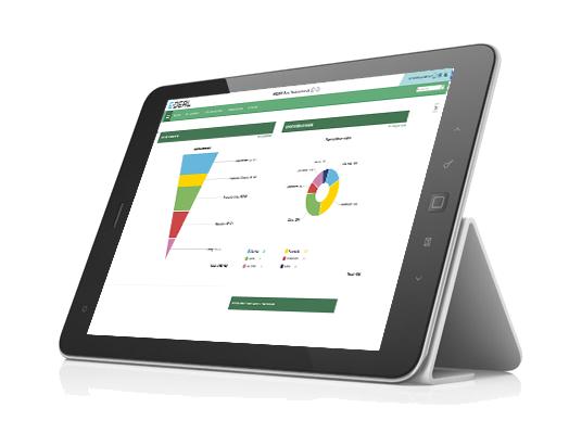 E-DEAL KPI la creación de cuadros de mando