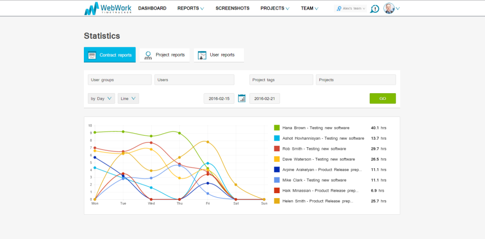 WebWork Time Tracker-pantalla-3