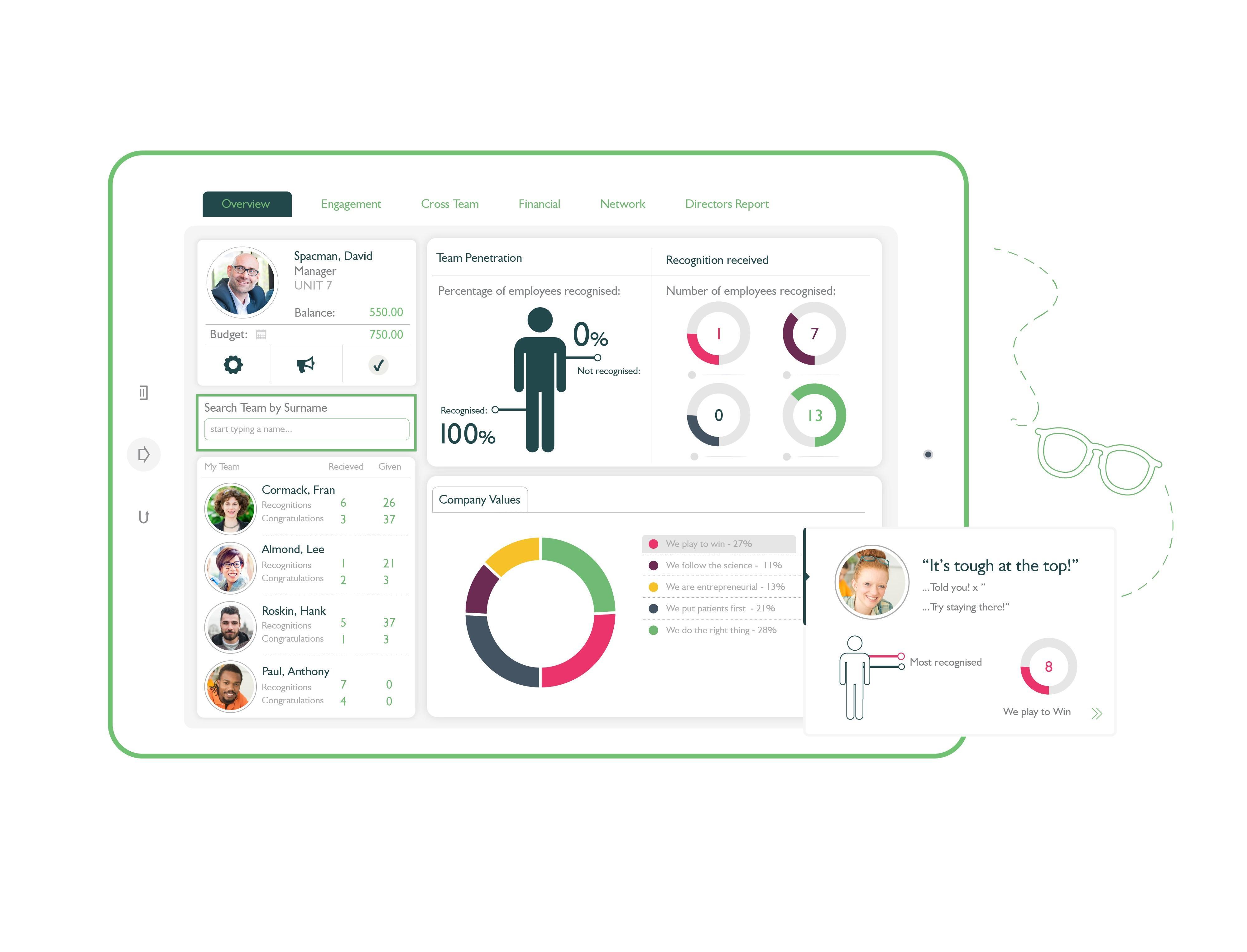 Workstars-Manager dashboards