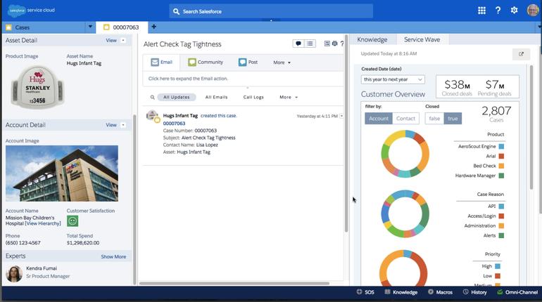 Informes de Salesforce Service Cloud