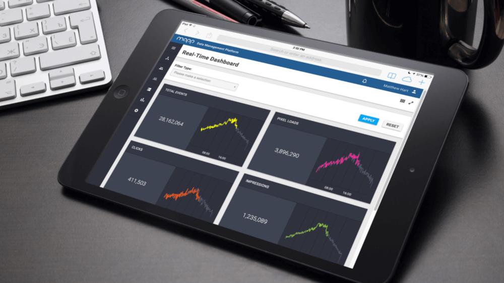 Opiniones Mapp Cloud: Gestión de Campaña Digital Omnichannel - appvizer