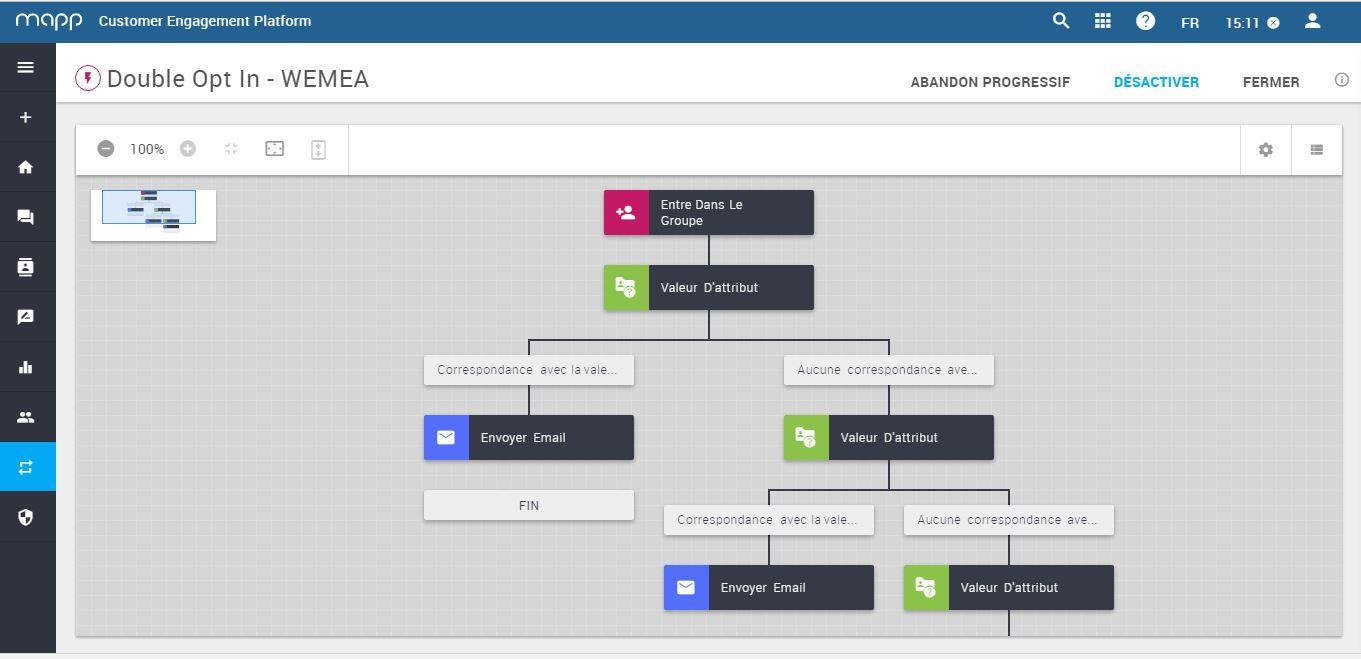 eventos de escritura de guiones en Mapp Engage. constructor de la automatización
