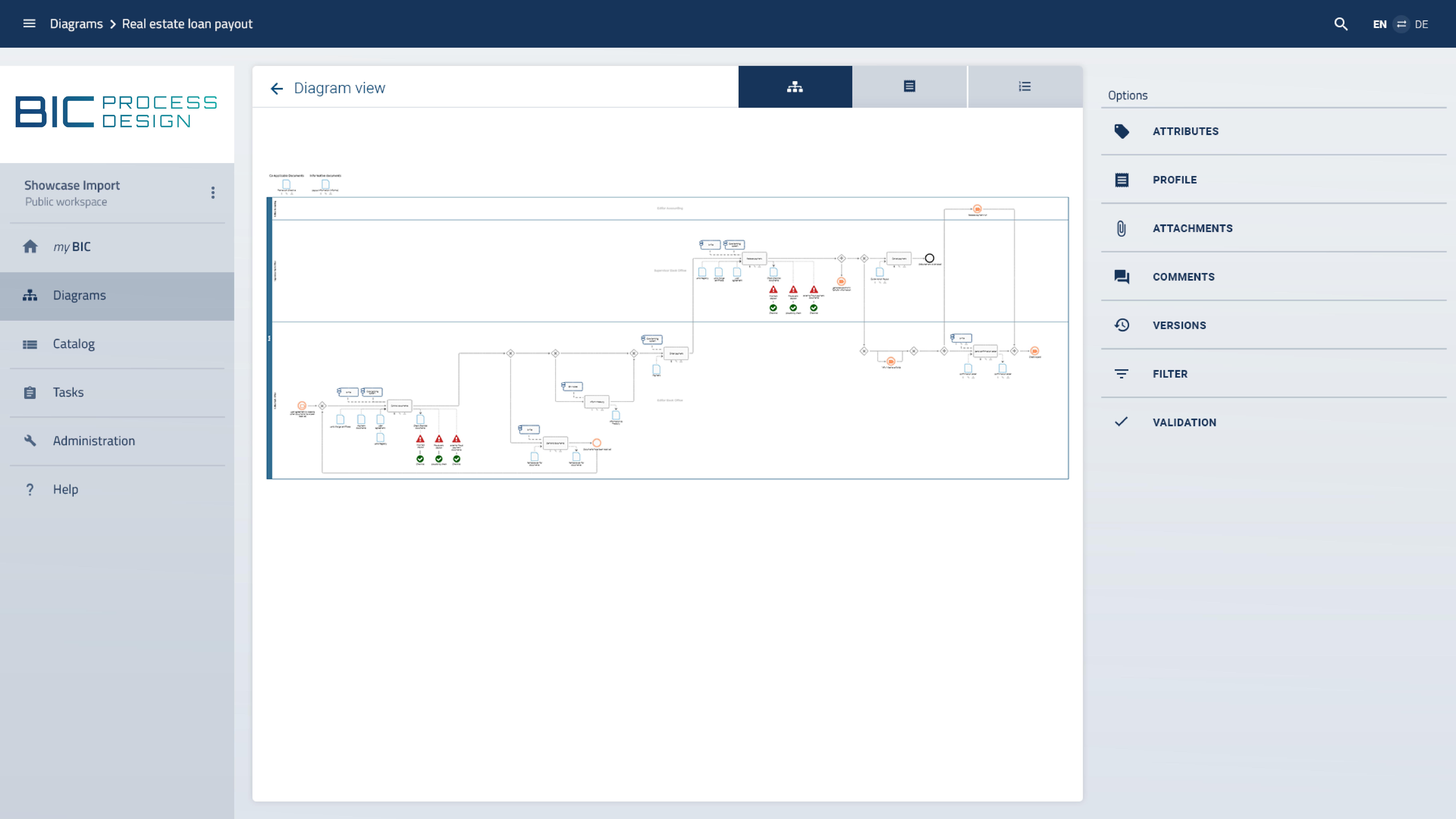Diagrama de bpmn en BIC Process Design