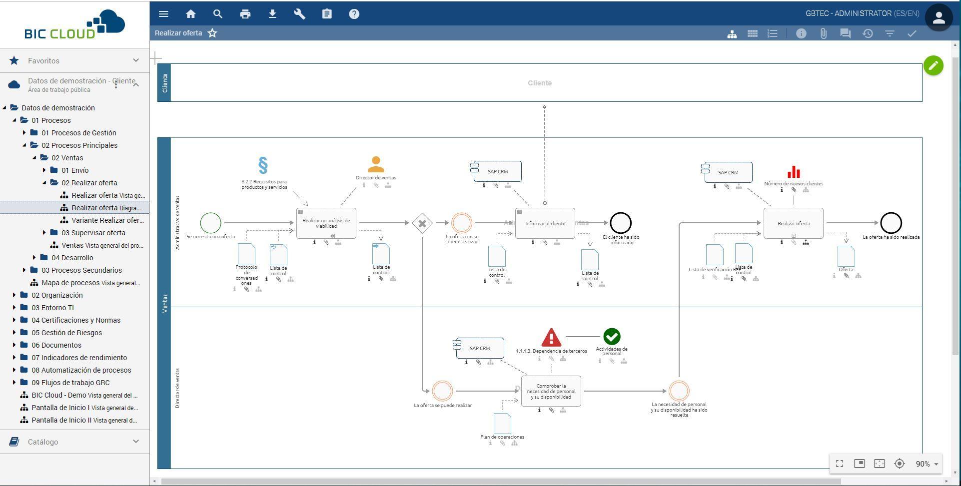 Diagrama en BPMN en BIC Cloud Design