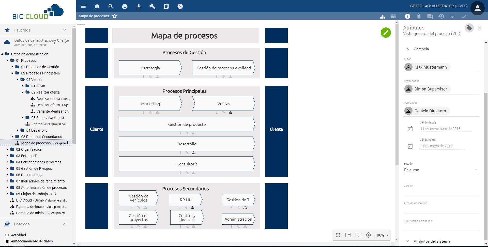 Mapa de procesos y workflow de aprobación con BIC Cloud Governance