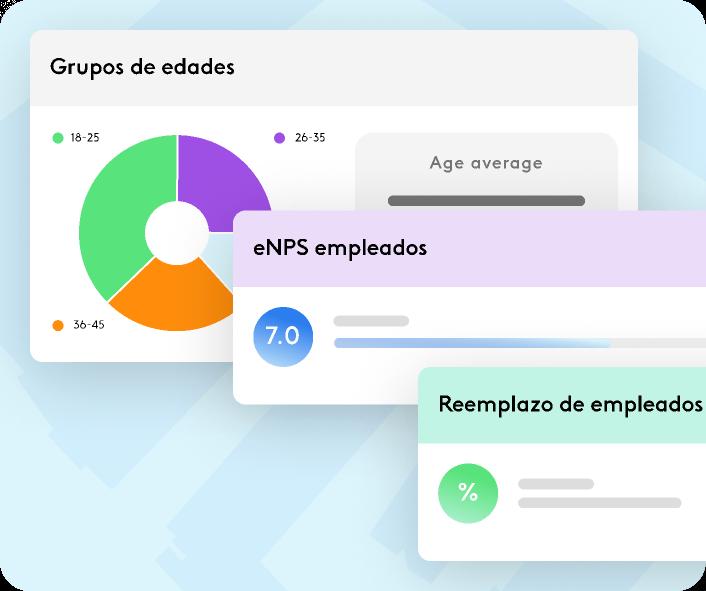 Dashboard de KPIs del departamento RRHH