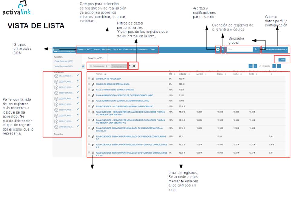 Principales funcionalidades desde la vista de lista de SuiteCRM