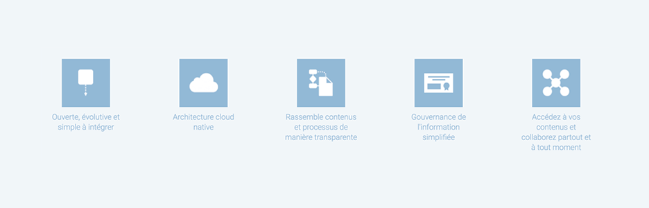 Opiniones Alfresco Content Services: Gestión de contenidos para grandes empresas - appvizer
