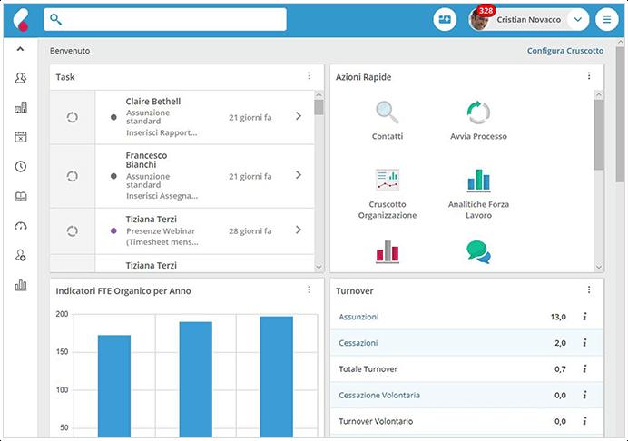 Opiniones Cezanne HR: Sistema modular de Recursos Humanos en cloud - appvizer