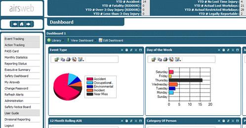 El cumplimiento Airsweb Gestión-pantalla-4