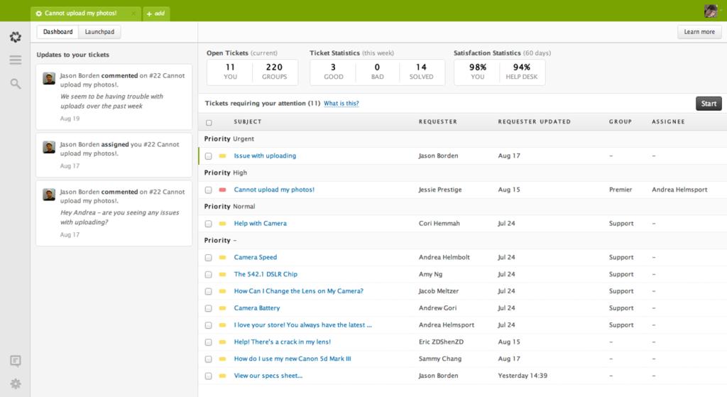 Zendesk: Cartas estandarizados, Atención al cliente, multi-oragnisations