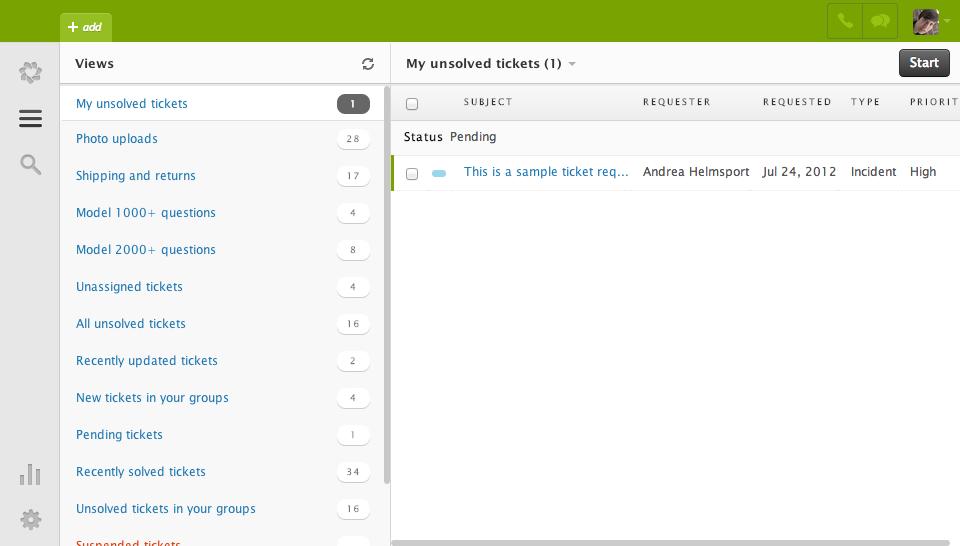 Zendesk: Cartografía del nombre de dominio, el perfil del cliente, administración de casos