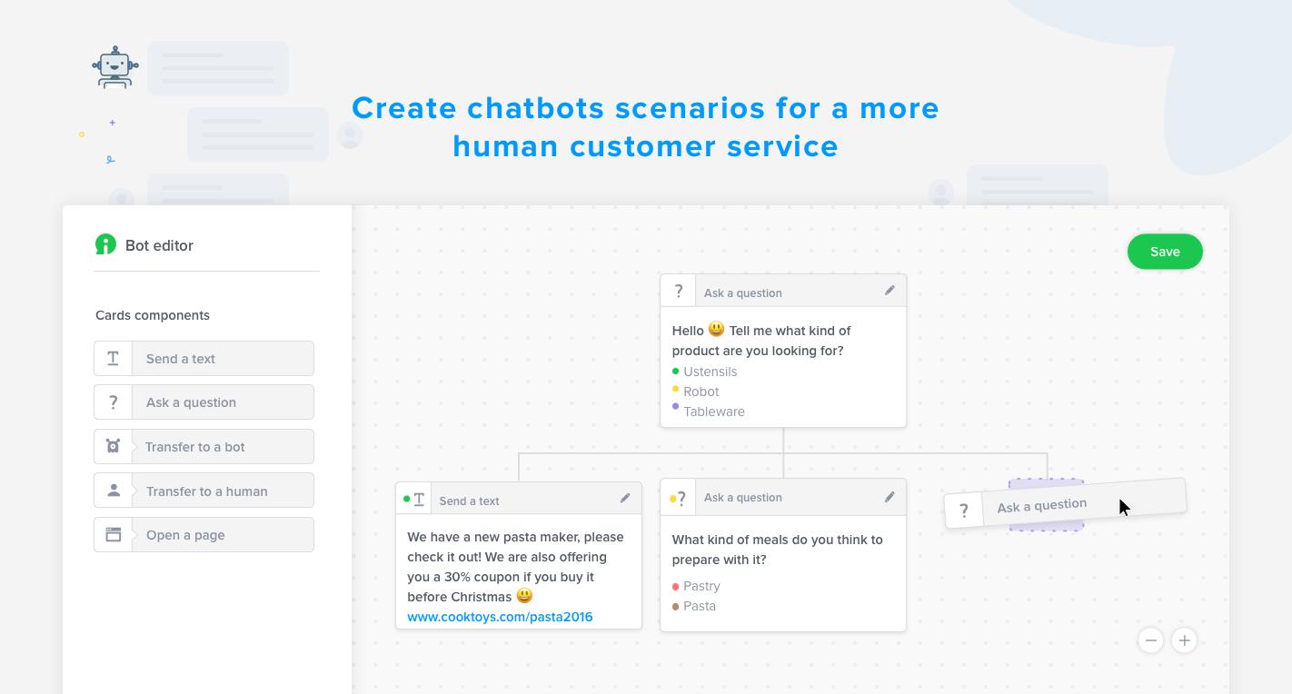 Automatizar algunas de su servicio al cliente y sus clientes potenciales de calificación