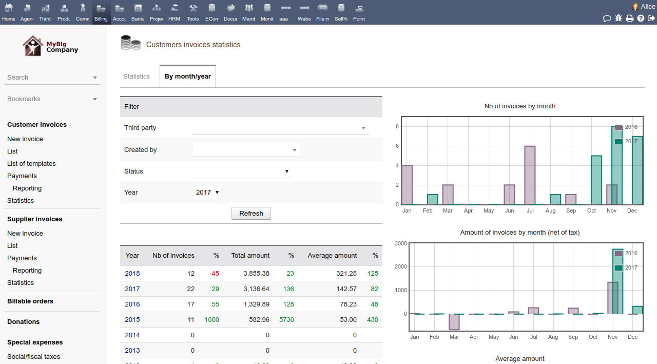 Dolibarr ERP CRM-doc_invoice_stats