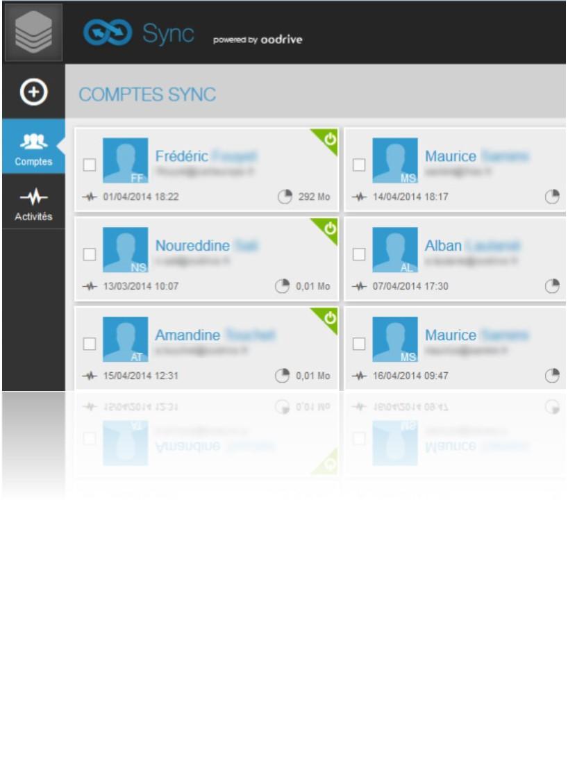Oodrive sincronización: Visor de documentos, gestión de derechos, Cuadro de instrumentos