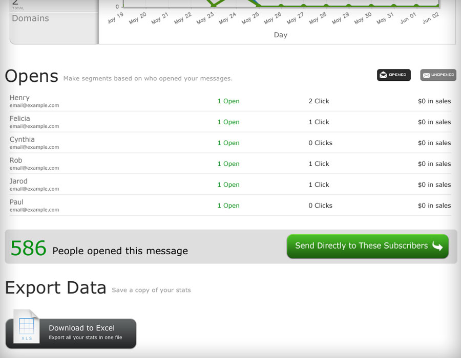 AWeber Email Marketing-pantalla-1