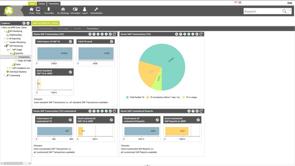 Axon.ivy BPM Suite-pantalla-2