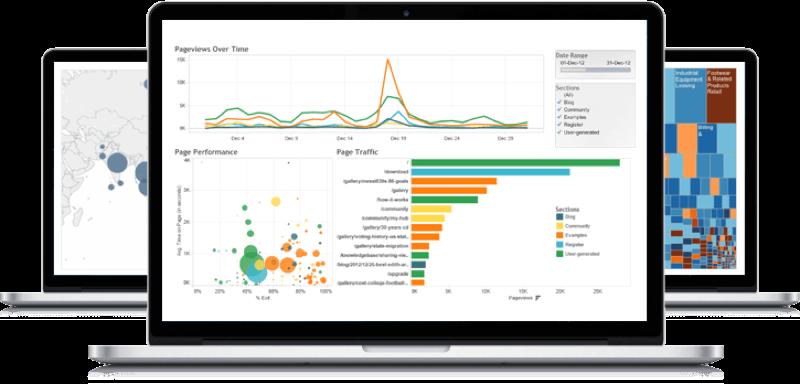 Tableau Software: Cruzar las fuentes de datos, filtros, cuadro de mandos interactivo