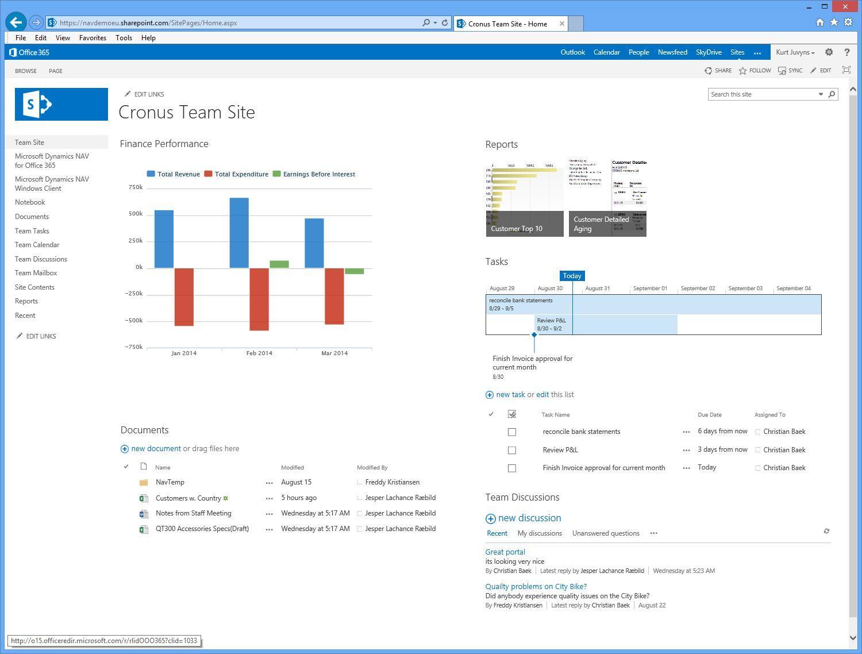 Microsoft Dynamics NAV: Contactos compartidos, el Administrador de tareas, Secure Sockets Layer (SSL)