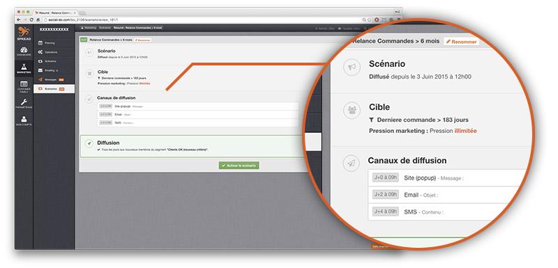 Spread Familia: Administración de campañas, los servidores de control de acceso estricto, sitio web (forma de plug-in)