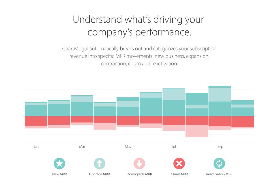 ChartMogul de pantalla-2
